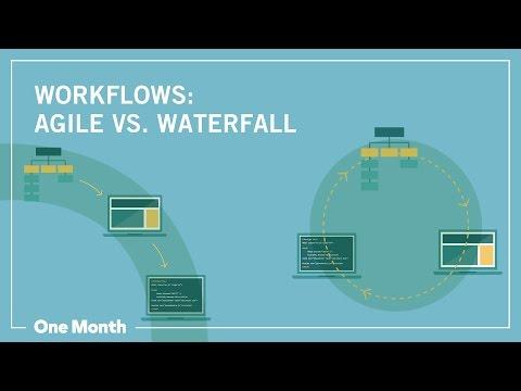 Agile vs. Waterfall
