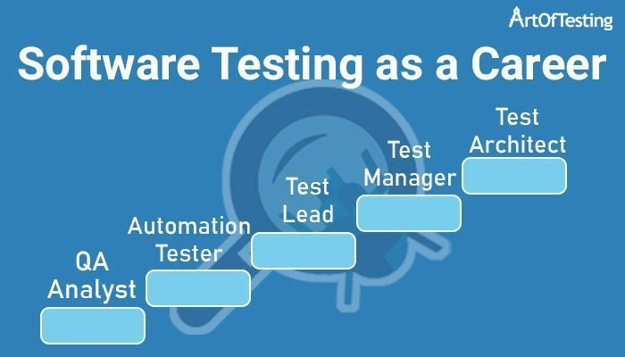 Software testing as a carrer