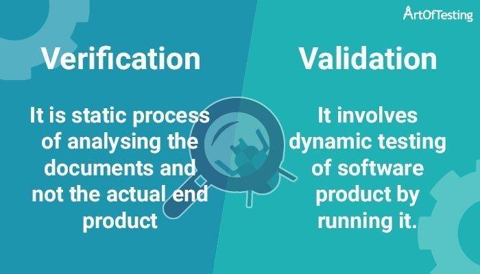 Verification and Validation