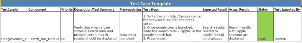 Test case sample