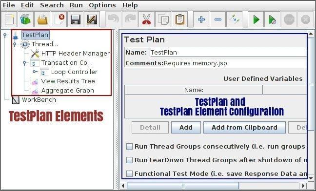 Test Plan in JMeter
