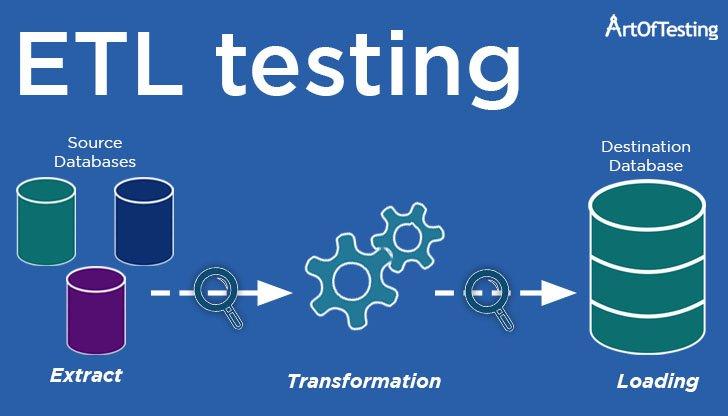 ETL testing