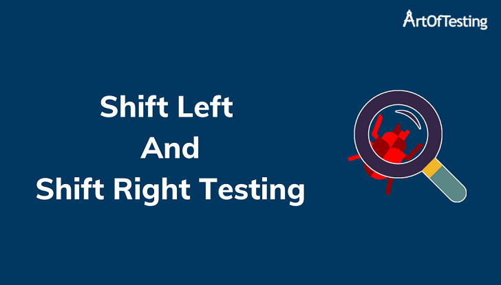 Shift Left and Shift Right Testing
